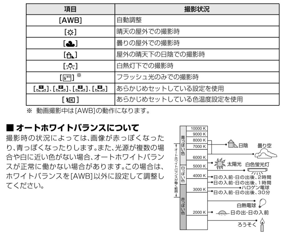 横浜の低価格店舗PR動画制作ならイロハグラフィクス横浜の低価格店舗PR動画制作ならイロハグラフィクス